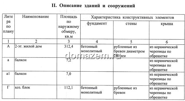 Мельничный Ручей, Всеволожск, 27000 т.р.