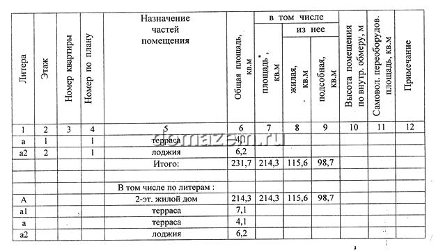Всеволожск, Всеволожск, 23800 т.р.