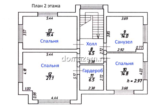 Мельничный Ручей, Всеволожск, 19900 т.р.