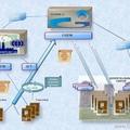 Оформите заказ на системы АСД удобным для Вас способом: 1. Связавшись по телефону со специалистом 8 (34365) 2-45-52, 2-87-74 2. В режиме онлайн по icq 689-885-101 3. Отправить заказ на E-mail: