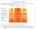 Стоимость сайта на хостинге lact.ru