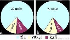 Otoskleroz - şəxsi tədqiqatların nəticəsi
