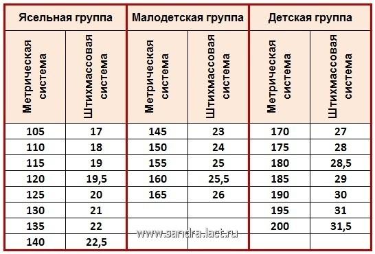 таблица соответствия цветов размеров