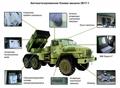 РСЗО Торнадо-Г (122 мм, 40-100 км) с 2013 года