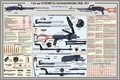 Баллистика и скорость пули 7,62 мм