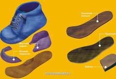 Советы по выбору детской обуви от Котофея.