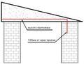 Типы потолочной притолоки