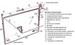 Ремонт подъемно - секционных гаражных, промышленных ворот и автоматики