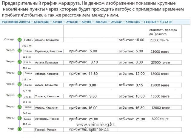 Цены на билет самолета в крым из н новгорода