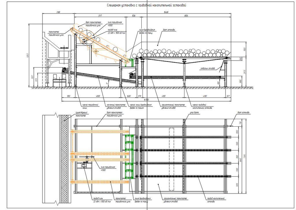Комплекс оборудования для поперечной торцовки круглого леса в поточном режиме (слешерная установка)