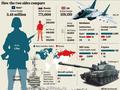 Война с турцией нато