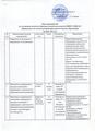 План мероприятий по улучшению качества образовательной деятельности МБОУ СОШ № 5 с.Прикумское по итогам независимой оценки качества образования  на 2016 -2017год