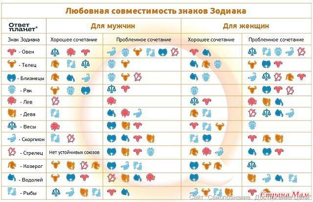 goroskop-seksualnaya-sovmestimost-telets-bliznets
