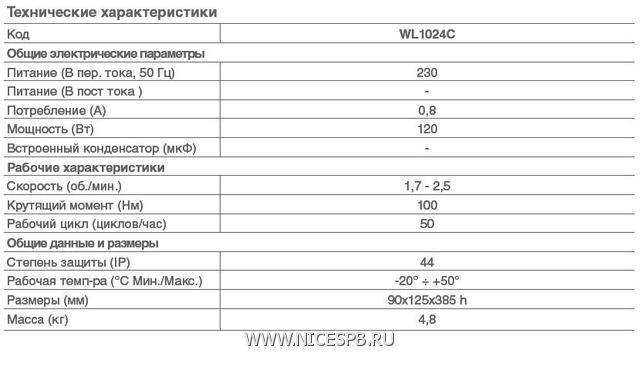 WALKY1024KCE комплект для 1 створки до 1,8 м
