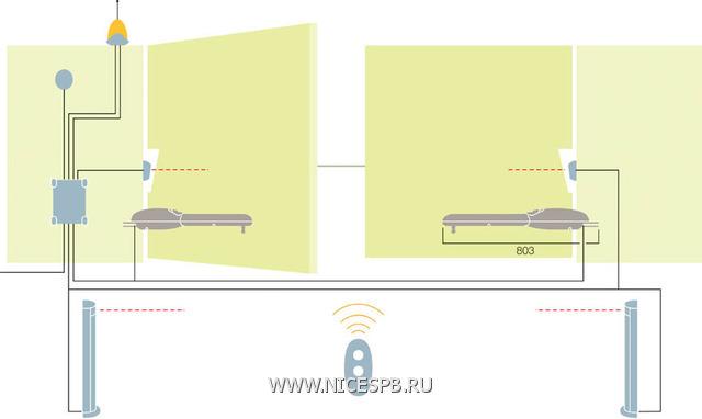 Схема установки приводов MB 4000