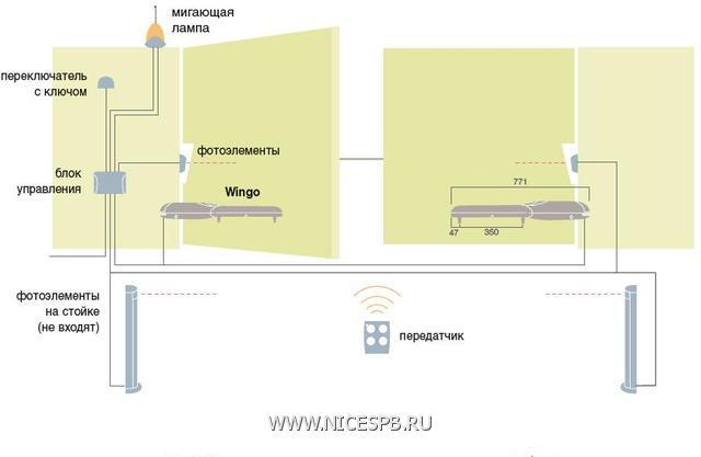 Схема установки приводов WINGO