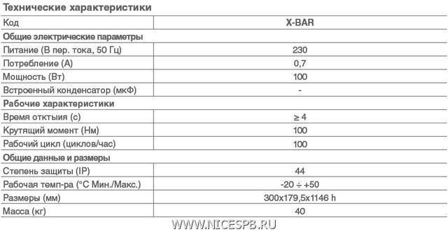 X-BAR для проезда шириной до 3,5 м