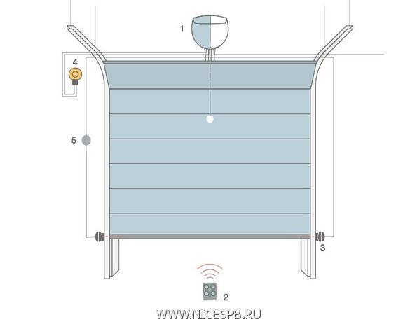 Рекомендуемая схема установки Spinbus