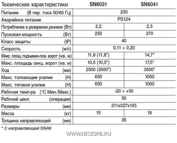 Технические характеристики Spin 6031/6041