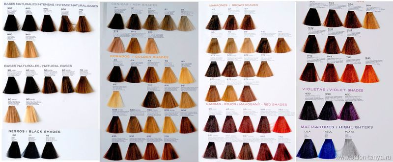 Палитра краска для волос echos color