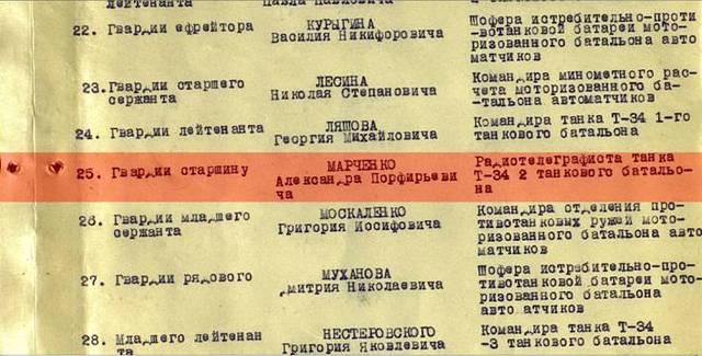 Школьный Музей.Леонид  Западенко