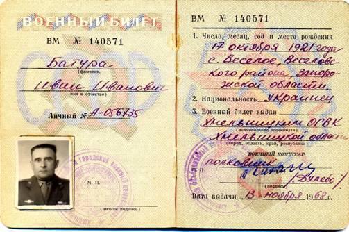 Батура Иван Иванович.Один из 60 - ти  тысяч.Леонид  Западенко