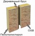 Характеристики и материалы для изготовления SIP-панелей