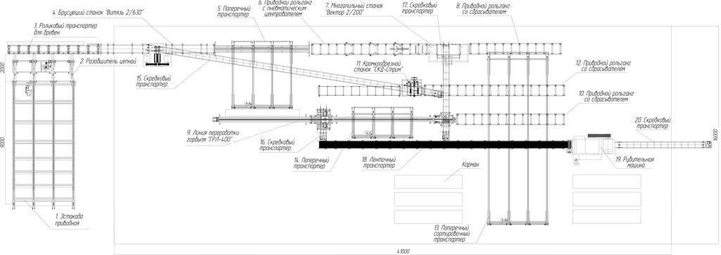 Схема и последовательность работы комплекса оборудования