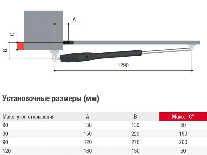 Размеры установки ATS CAME